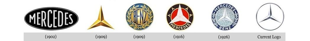 www.benzclassic.net