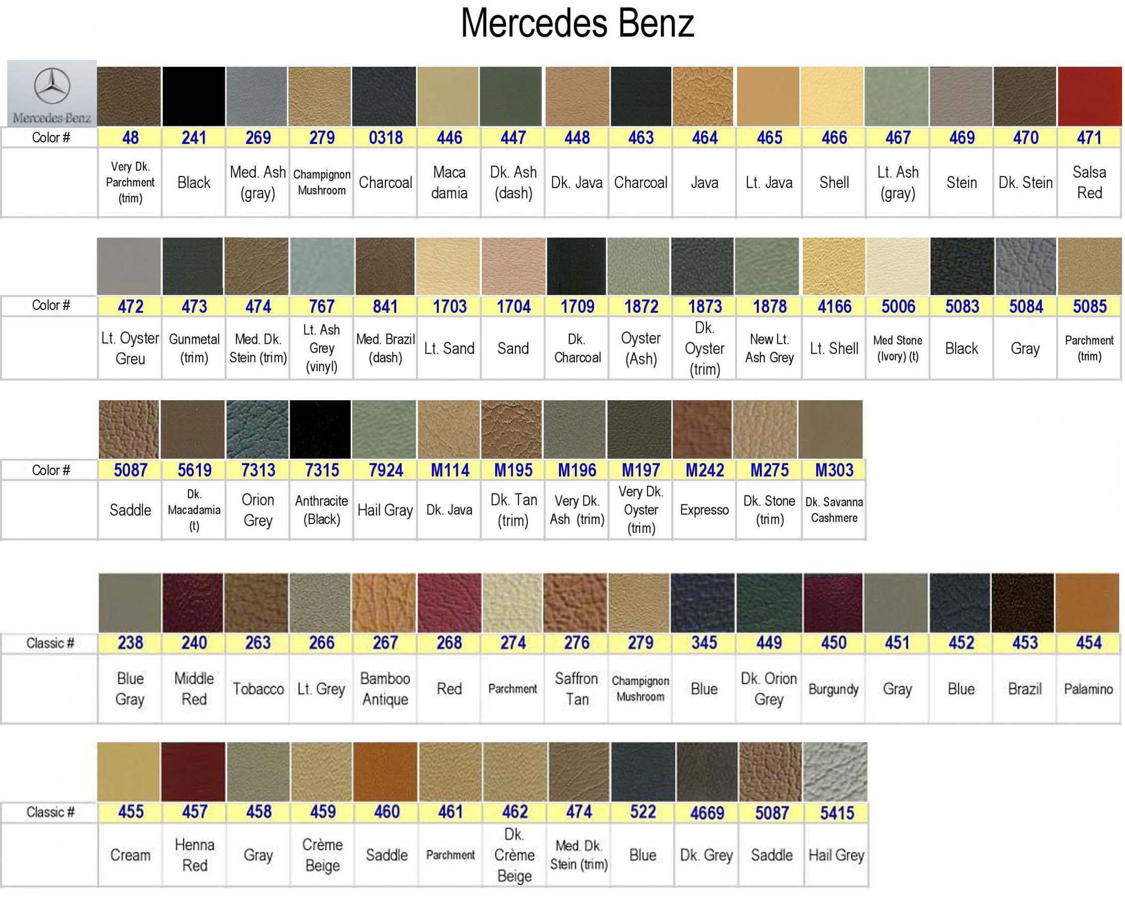 leatherrenew Mercedees